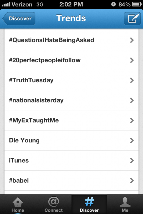 Trending+Topics+during+Tuesday+afternoon