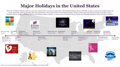 Major holidays in the United States