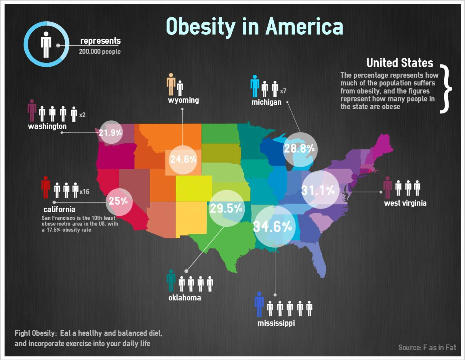 excessive fat accumulation essay Definition overweight and obesity are defined as abnormal or excessive fat accumulation that may impair health body mass index bmi is a simple index of.
