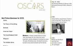 A look into the Oscar nominees