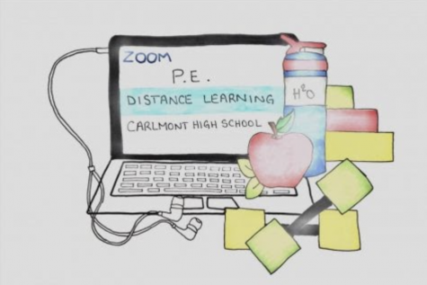 Students use at-home materials to participate in activities while attending class via Zoom, now that PE classes are online.