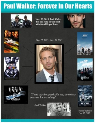 Paul Walker: Forever In Our Hearts
