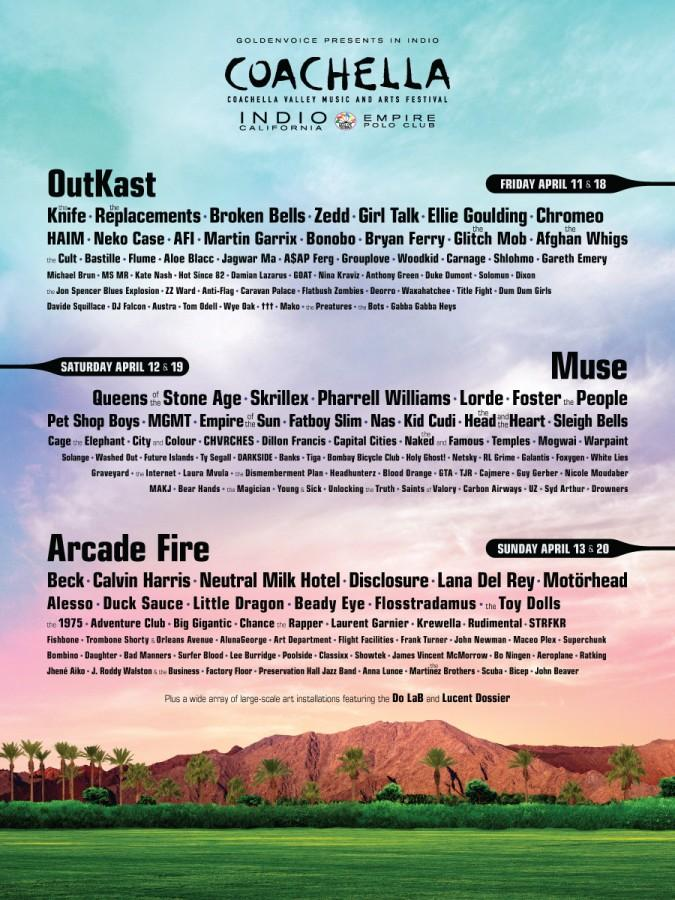 The Coachella promotional poster containing the full lineup. photo from: http://www.coachella.com