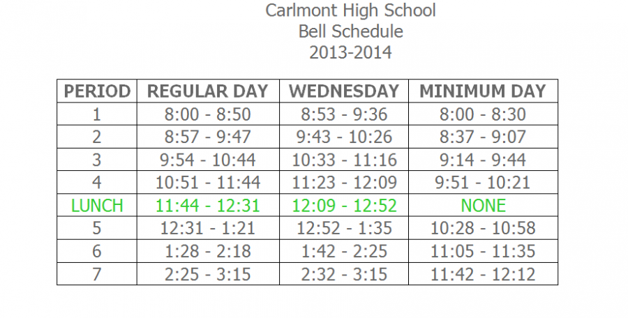 Current bell schedule