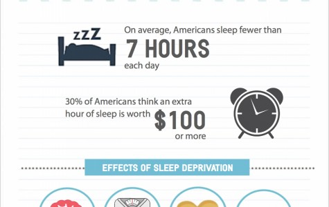 National better sleep month: American sleepers