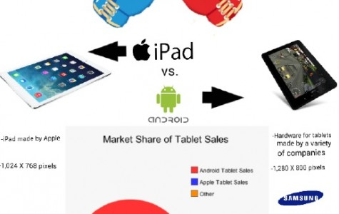 The fight for the tablet market