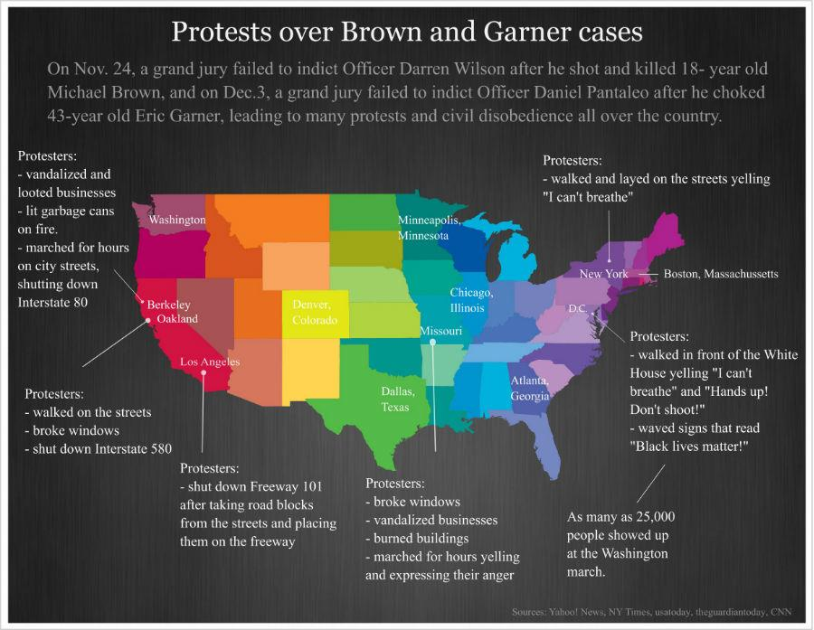 This infographic points out the places across the country where there have been protests over the Brown and Garner cases.