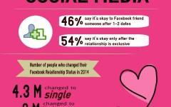 Facebook love status updates