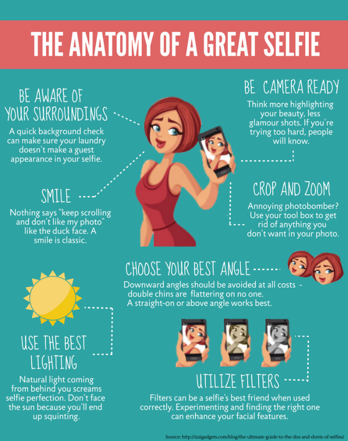 The+anatomy+of+a+great+selfie