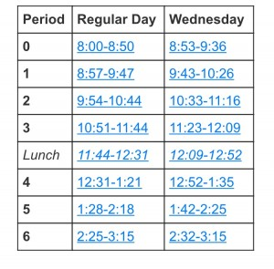 The new schedule that will be implemented for the 2016-2017 school year.