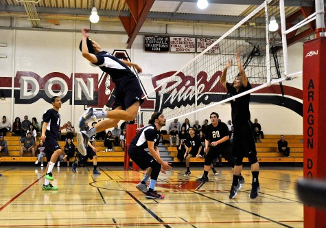 Boys volleyball takes their first loss to Aragon