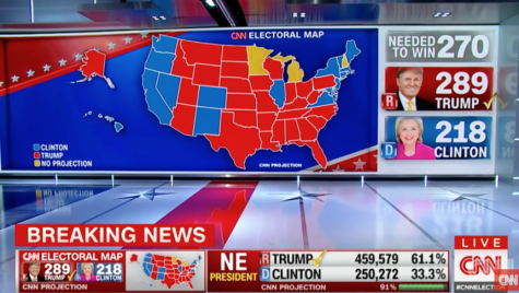 The 2016 election receives mixed reactions