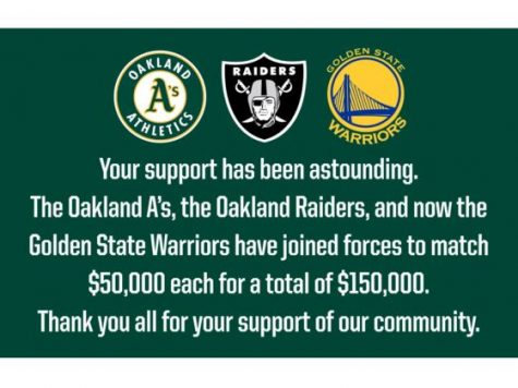 Sports teams from Oakland joined together to raise funds for the Ghost Ship's victims.