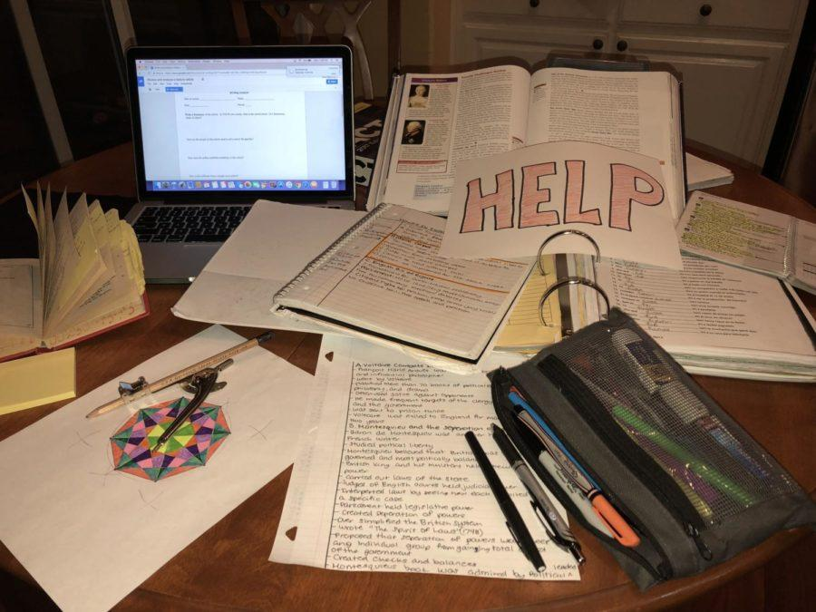 School work overload is one of the main stressors that students have to deal with.