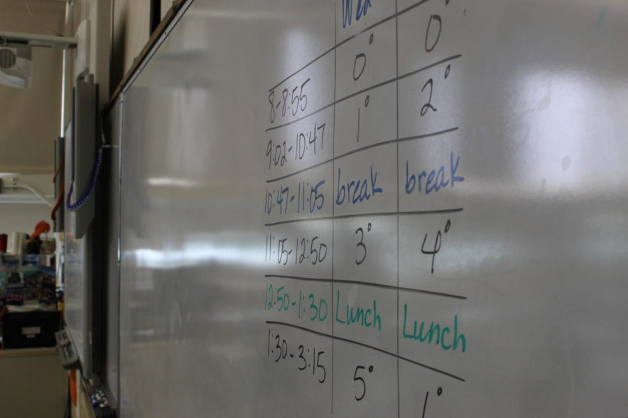 Block schedules can help students improve, but it comes with its downsides.
