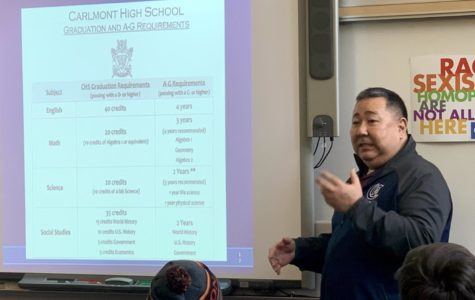 One of Carlmont's counselors, Ross Yokomura, explains the A-G requirements to sophomores in the College and Career Center. The A-G requirements are used by Carlmont to determine what classes a student must take to graduate high school. Many colleges also use these same requirements to determine whether a student is qualified to apply to their college.