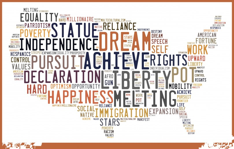 The+words+that+make+up+the+drawing+of+America+symbolize+what+goes+in+and+what+comes+out+of+the+American+dream.