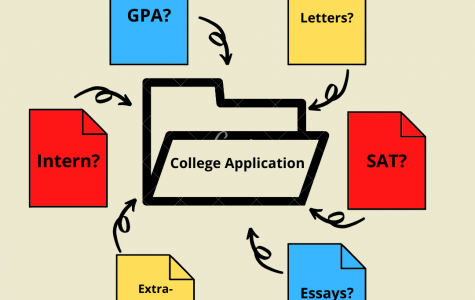 There are many elements that go into college applications besides GPAs and test scores.