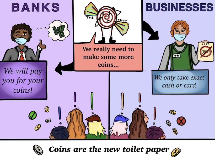 Cartoon: Coins Are The New Toilet Paper