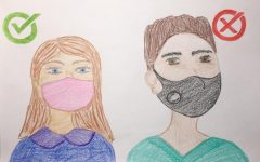 Masks with an exhalation valve or vent release viral droplets if the wearer is infected, putting others at risk.