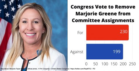 On Feb. 4, Representative Marjorie Greene was stripped of her House committee positions. All of the Democrats and 11 Republicans voted for her removal
