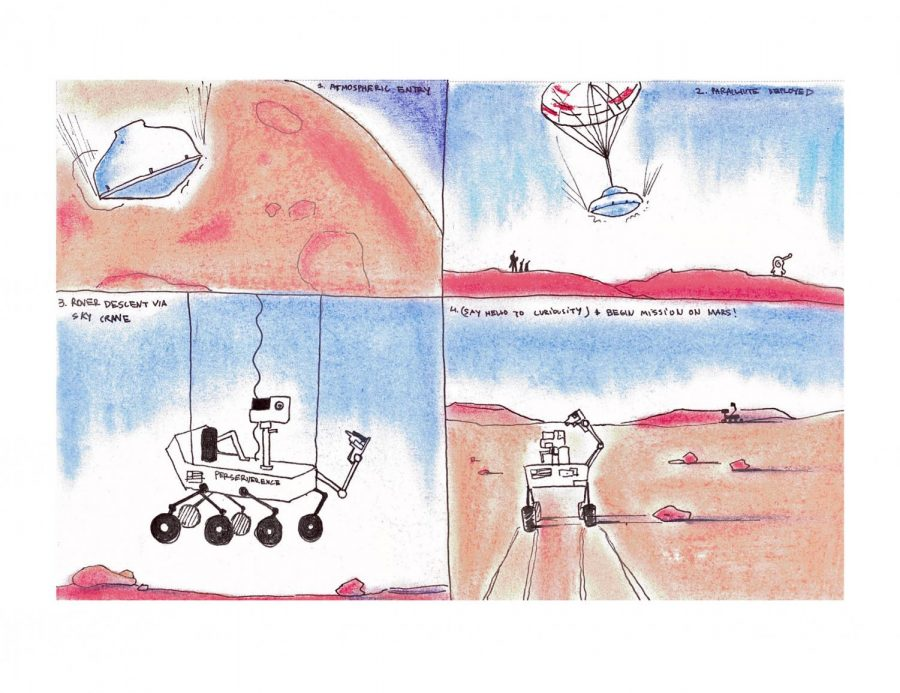 Cartoon: Touchdown on Mars