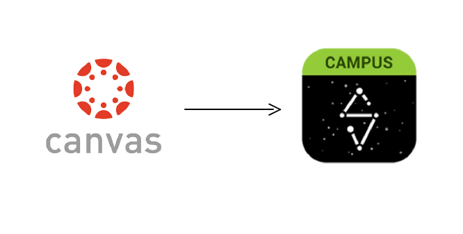 Rather than teachers logging attendance this semester, Canvas sends a report that helps attendance clerks code a student as absent or present in Infinite Campus.