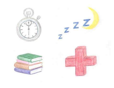 Remember these four symbols—representing breaks, sleep, homework, and health—when you think about how to succeed in the back-to-school season.